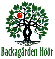 Backagården